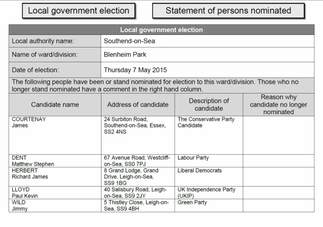 BP 2015 candidates